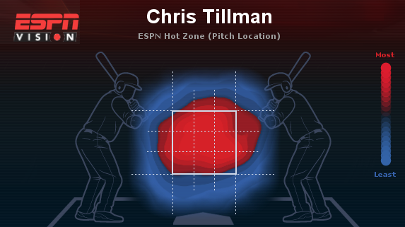 Chris Till man heat map. (Courtesy of ESPN)